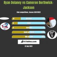 Ryan Delaney vs Cameron Borthwick-Jackson h2h player stats