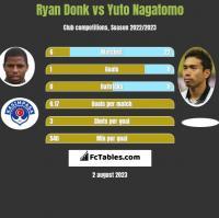Ryan Donk vs Yuto Nagatomo h2h player stats