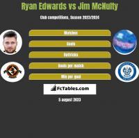 Ryan Edwards vs Jim McNulty h2h player stats