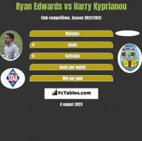Ryan Edwards vs Harry Kyprianou h2h player stats