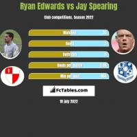 Ryan Edwards vs Jay Spearing h2h player stats