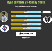 Ryan Edwards vs Johnny Smith h2h player stats