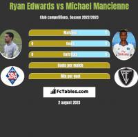 Ryan Edwards vs Michael Mancienne h2h player stats