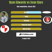 Ryan Edwards vs Sean Clare h2h player stats