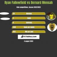 Ryan Fallowfield vs Bernard Mensah h2h player stats