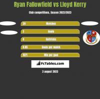 Ryan Fallowfield vs Lloyd Kerry h2h player stats