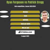 Ryan Ferguson vs Patrick Cregg h2h player stats