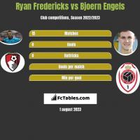 Ryan Fredericks vs Bjoern Engels h2h player stats