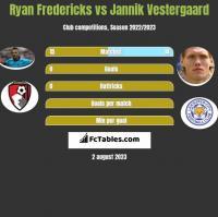 Ryan Fredericks vs Jannik Vestergaard h2h player stats