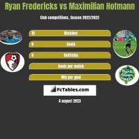 Ryan Fredericks vs Maximilian Hofmann h2h player stats
