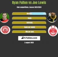 Ryan Fulton vs Joe Lewis h2h player stats