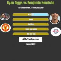 Ryan Giggs vs Benjamin Henrichs h2h player stats