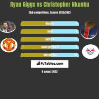 Ryan Giggs vs Christopher Nkunku h2h player stats