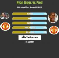 Ryan Giggs vs Fred h2h player stats