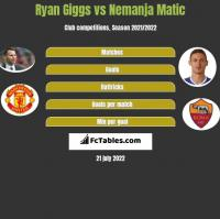 Ryan Giggs vs Nemanja Matic h2h player stats
