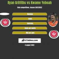Ryan Griffiths vs Kwame Yeboah h2h player stats