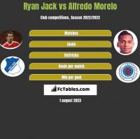 Ryan Jack vs Alfredo Morelo h2h player stats