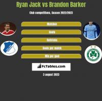 Ryan Jack vs Brandon Barker h2h player stats