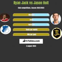 Ryan Jack vs Jason Holt h2h player stats