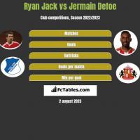 Ryan Jack vs Jermain Defoe h2h player stats