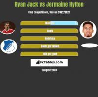 Ryan Jack vs Jermaine Hylton h2h player stats