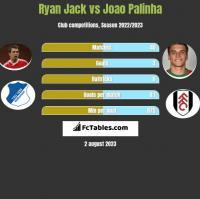 Ryan Jack vs Joao Palinha h2h player stats