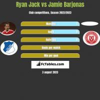 Ryan Jack vs Jamie Barjonas h2h player stats