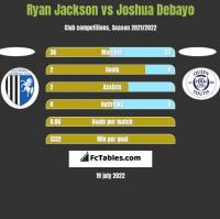 Ryan Jackson vs Joshua Debayo h2h player stats