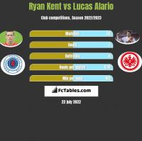 Ryan Kent vs Lucas Alario h2h player stats