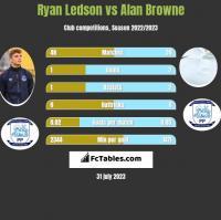 Ryan Ledson vs Alan Browne h2h player stats