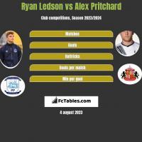 Ryan Ledson vs Alex Pritchard h2h player stats