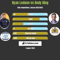 Ryan Ledson vs Andy King h2h player stats
