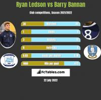 Ryan Ledson vs Barry Bannan h2h player stats