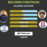 Ryan Ledson vs Ben Pearson h2h player stats