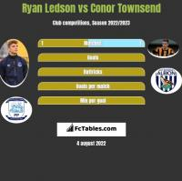 Ryan Ledson vs Conor Townsend h2h player stats