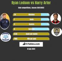 Ryan Ledson vs Harry Arter h2h player stats