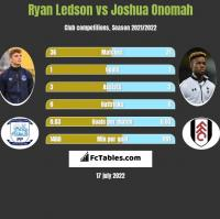 Ryan Ledson vs Joshua Onomah h2h player stats