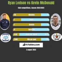 Ryan Ledson vs Kevin McDonald h2h player stats