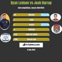 Ryan Ledson vs Josh Harrop h2h player stats
