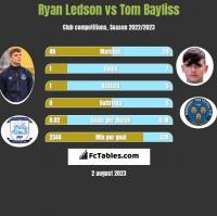 Ryan Ledson vs Tom Bayliss h2h player stats