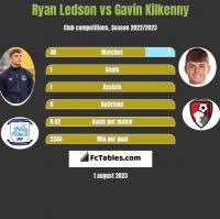 Ryan Ledson vs Gavin Kilkenny h2h player stats