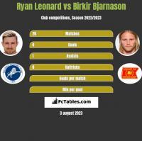 Ryan Leonard vs Birkir Bjarnason h2h player stats