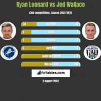 Ryan Leonard vs Jed Wallace h2h player stats