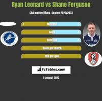 Ryan Leonard vs Shane Ferguson h2h player stats