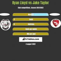 Ryan Lloyd vs Jake Taylor h2h player stats