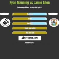 Ryan Manning vs Jamie Allen h2h player stats