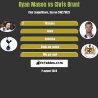 Ryan Mason vs Chris Brunt h2h player stats