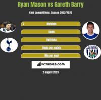 Ryan Mason vs Gareth Barry h2h player stats