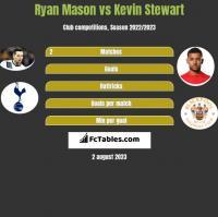 Ryan Mason vs Kevin Stewart h2h player stats