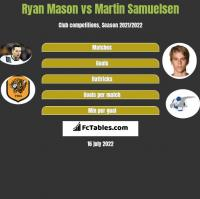 Ryan Mason vs Martin Samuelsen h2h player stats